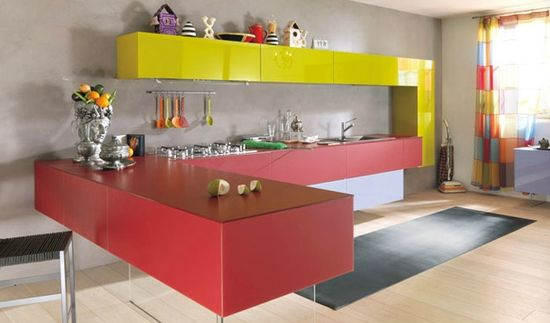 Best Colours for Kitchens Trends
